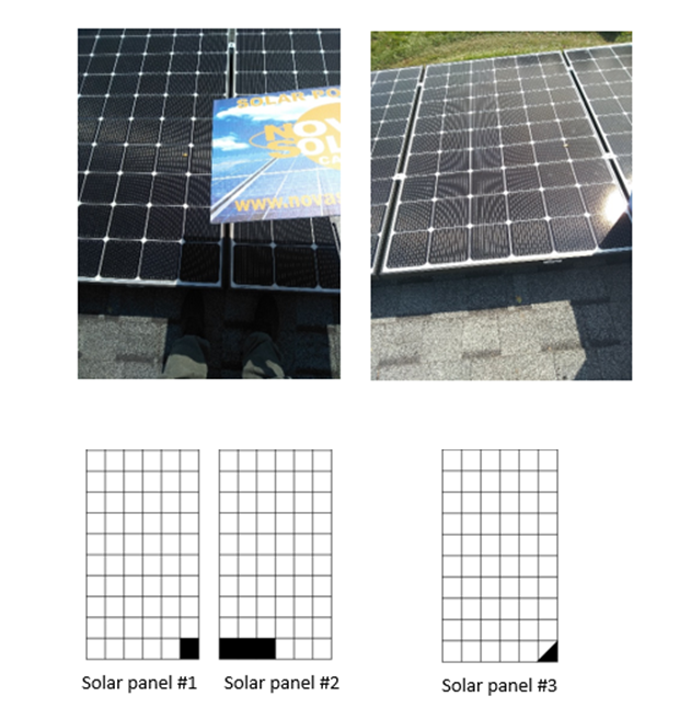 Shading Test - How does shade affect solar panels?